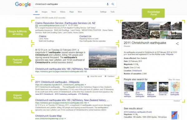 The Evolution of Google SERPs and How to Stay Visible Online